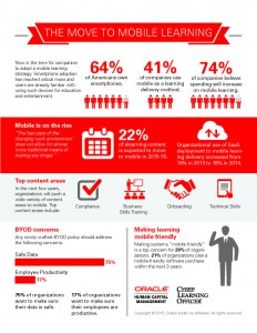 Oracle_Mobile_Infographic_0628_HR---September-2015_